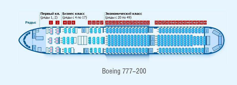 Боинг 787(англ.  Boeing 787 Dreamliner)-широкофюзеляжный двухмоторный реактивный пассажирский самолёт...