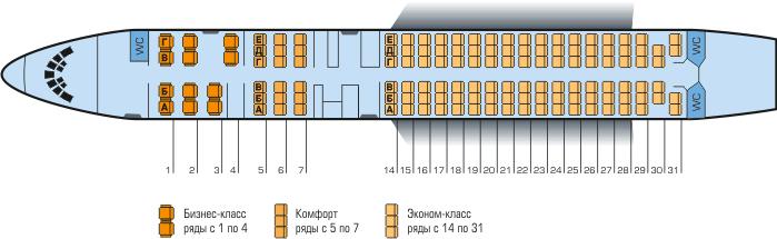схему посадочных мест