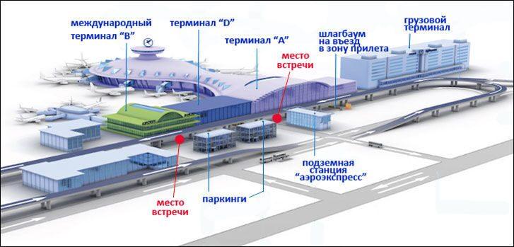 Где находится аэропорт внукова