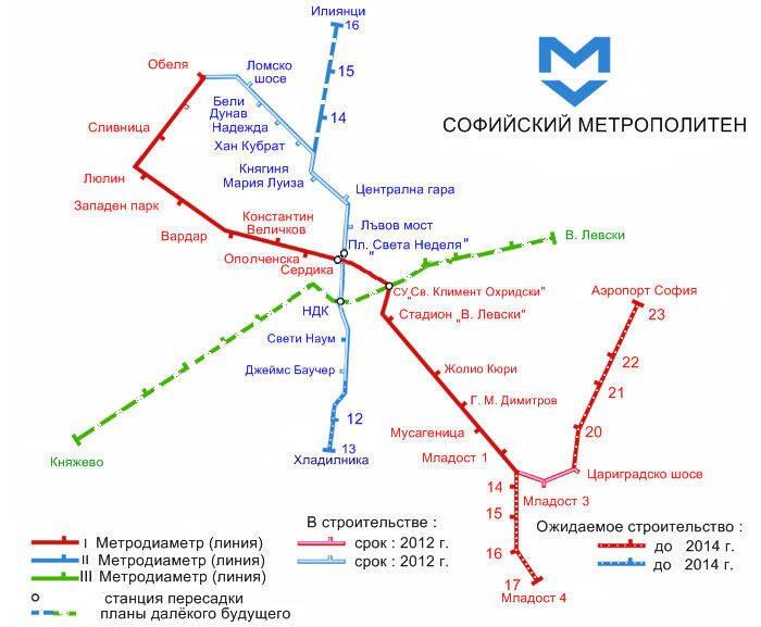 Metro Sofiya